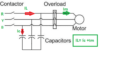 Required Capacitor KVAR for 50 HP Motor